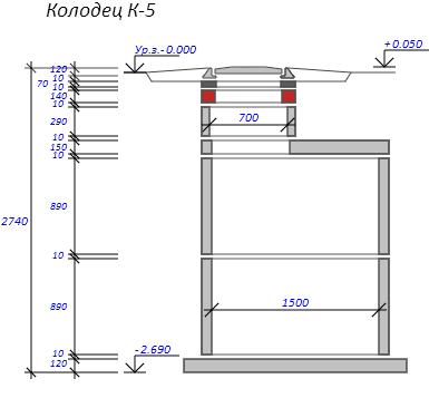 Железобетонные колодцы пример железобетонные колонны 350